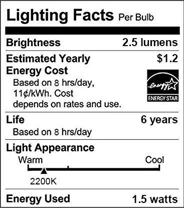 4 Acuvar High Capacity Aa Rechargeable Batteries 3100mah